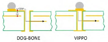 Fig1-Cisco-29Nov17.jpg