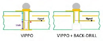 Fig2-Cisco-29Nov17.jpg