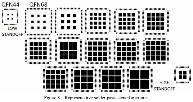 solder paste stencil design for optimal qfn yield and