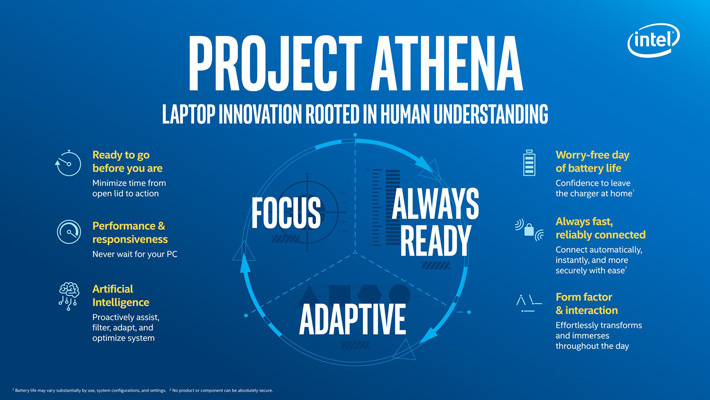 CES19-wrap-intel_project_athena.jpg